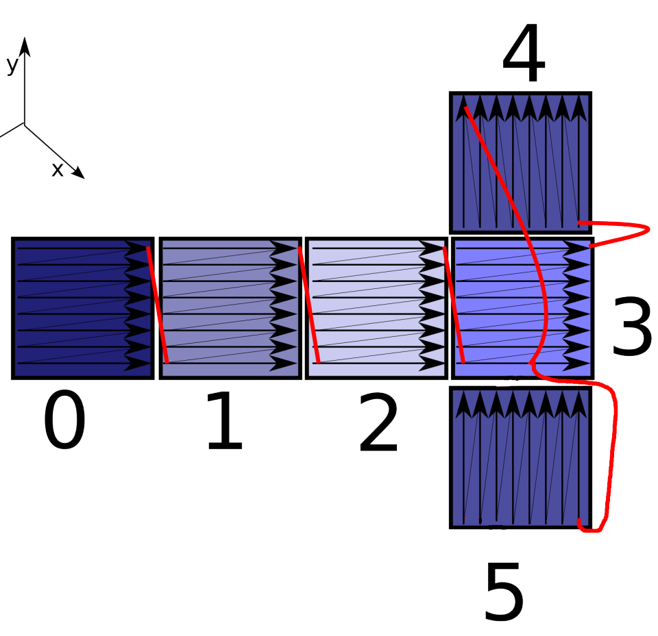 cube_diagram